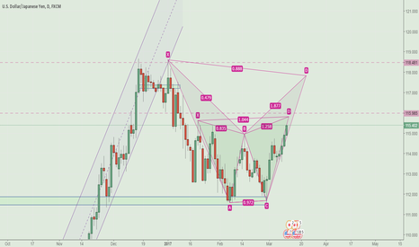 USDJPY: USDJPY wants Butterfly or BAT