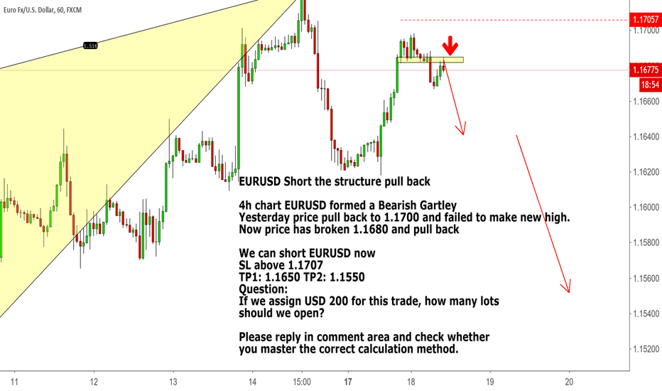 EURUSD: EURUSD Short the structure pull back
