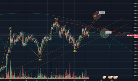 BTCUSD: I admit I was expecting more....