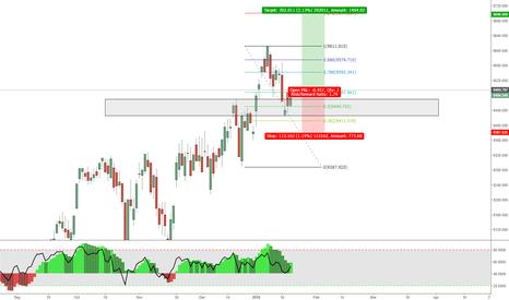 SSMI: Swiss Market Index Buy Daily