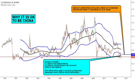 CL1!/XAUUSD: MACRO VIEW: WHY IT IS OK TO BE CHINA