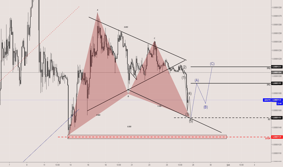 ADAH19: ADAH19-BTC-Bitmex-Bullish Gartley-2H-Alış-Long