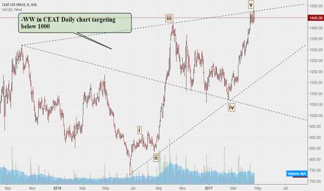 CEATLTD: Ceat chart pattern showin a Bearish chart pattern with -WW