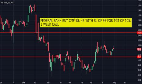 FEDERALBNK: BANKING SECTOR IS BULLISH