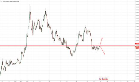USDTRY: dolartl trend değişim seviyesi
