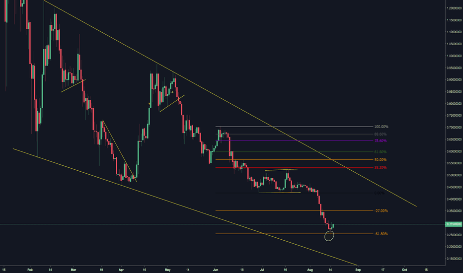 XRPUSDT: MY LAST EVER BUY IN ON XRP - -61.8 FIB COMPLETED NOW ALL SET