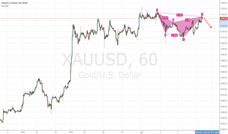 XAUUSD: A Cypher Bearsish?