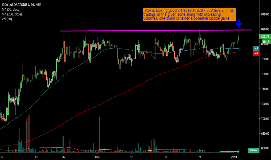 IPCALAB: IPCALAB is looking good if trades at 820 - 828 levels