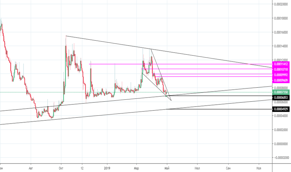 tradingview arn btc bitcoin market journal