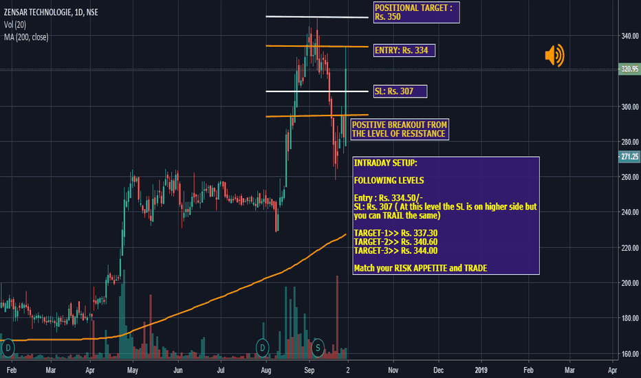 "ZENSARTECH: POSITIONAL AND INTRADAY TRADE- ""ZENSAR TECH""- 03/10/2018"
