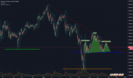 BTCUSD: BTC/USD Big bounce off resistance line again, is this a big deal