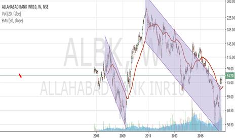 ALBK: ALBK