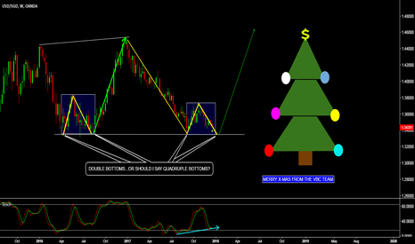 USDSGD: USD/SGD - NO IT'S NOT A H&S PATTERN - MERRY CHRISTMAS ALL :)