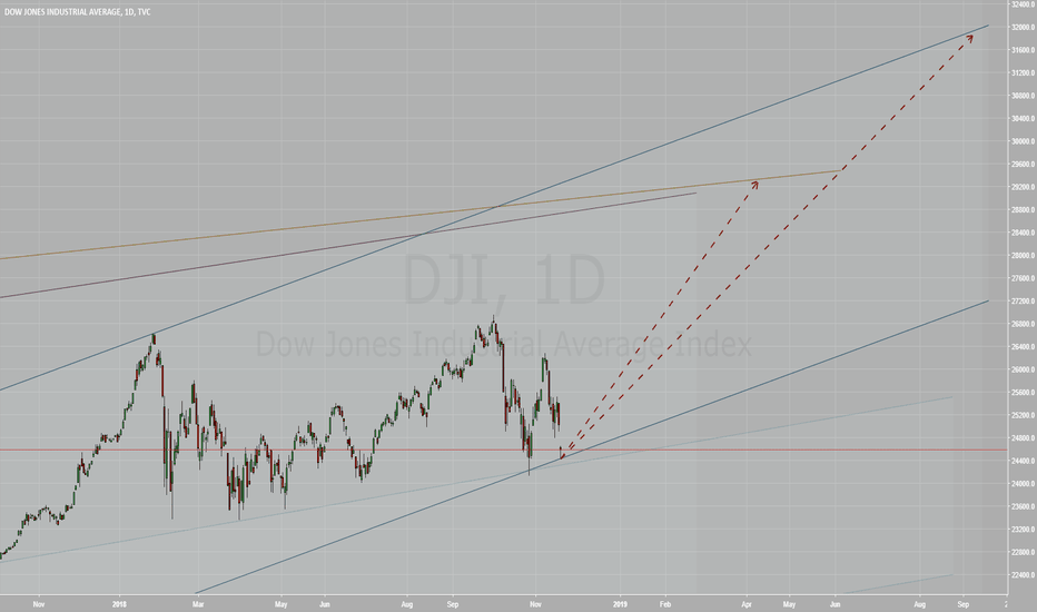 DJI: Dow to new all-time high