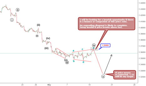 GBPUSD: GBPUSD completing a corrective pattern to return downside?