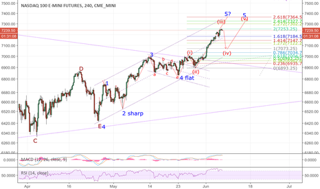 NQ1!: NQ/QQQ: The 1st 5 wave impulse appears to be a set of five 3's