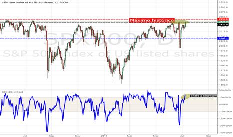 SPX500: S&P 500 - ¿Logrará cerrar sobre los 2.120?