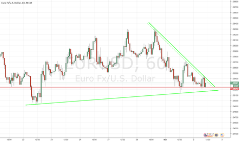 EURUSD: Decision time for EUR/USD