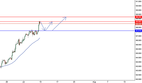 CADJPY: More weakness to follow this week for Yen