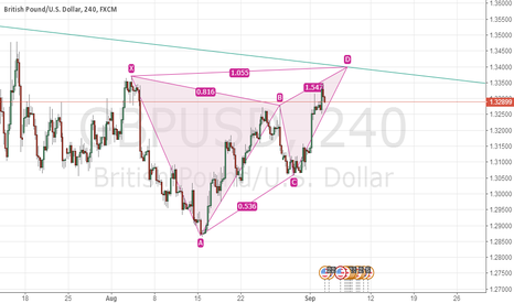 GBPUSD: GBPUSD possible harmonic in4H