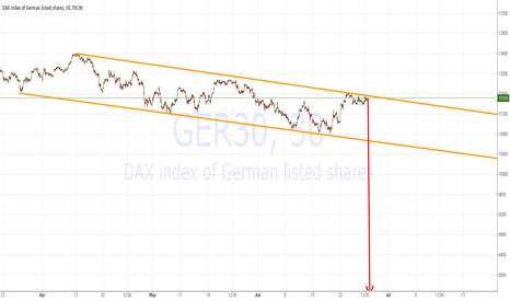 GER30: good bye DAX