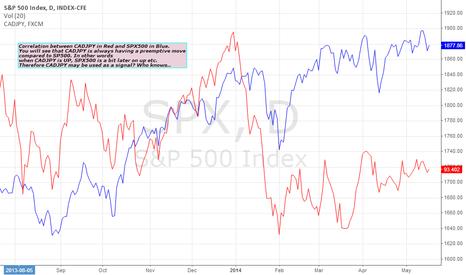 SPX: SPX500 vs CADJPY
