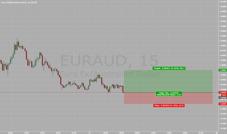 EURAUD: LONG EUR AUD