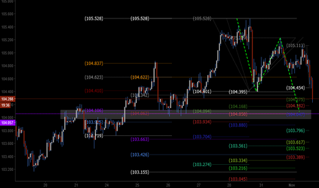 USDJPY: UJ LONG on mega confluence