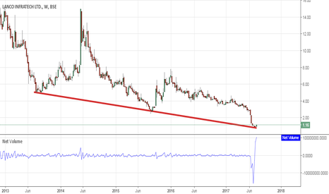 LITL: Lanco - A must for risky traders :)