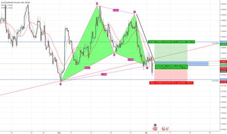 EURGBP: l'euro spingerà questa settimana?
