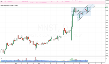 MNST: Gorgeous long setup.