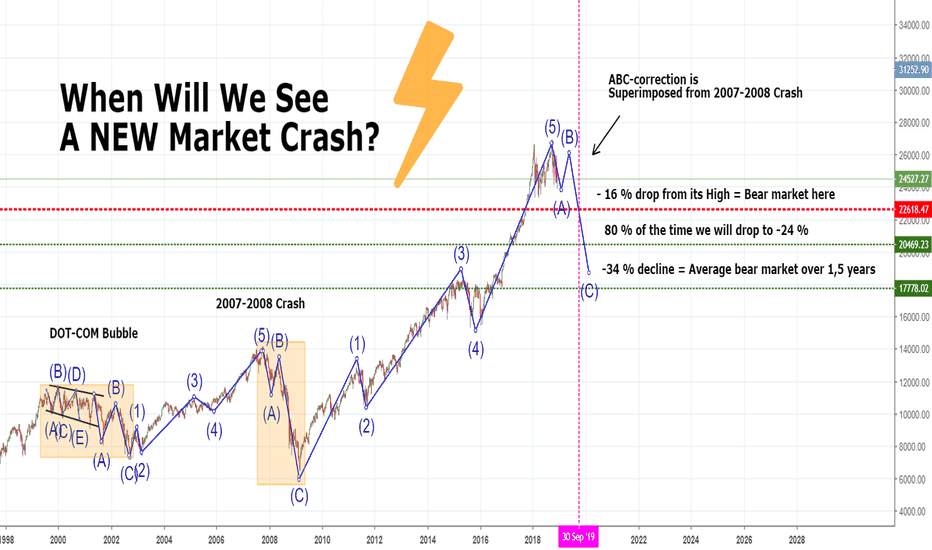 DJI: When Will We See a New Global MARKET CRASH? The Answer Is...