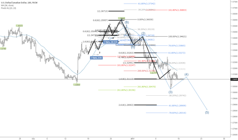 USDCAD: W 4 complete