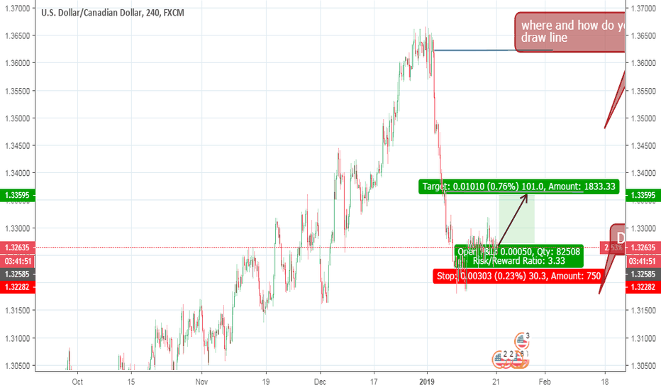 USDCAD: USDCAD 4H BUY
