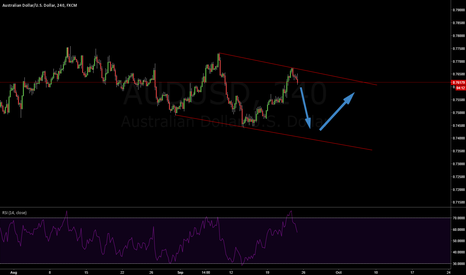 AUDUSD: AUDUSD RIDE THE WAVES by a noob ^^