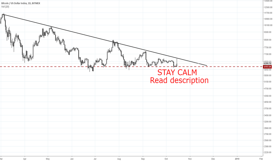 XBT: BTC What did you do today ?