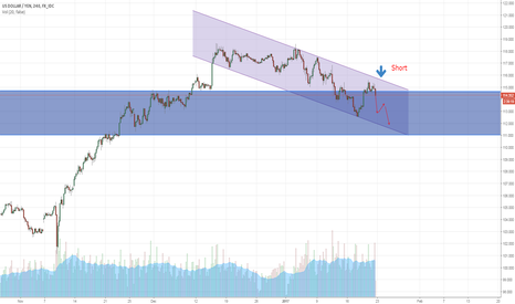 USDJPY: USDJPY 240M i am currently short on this trade