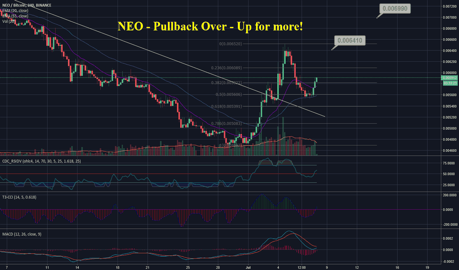 NEOBTC: NEO - Pullback Over - Up for more!