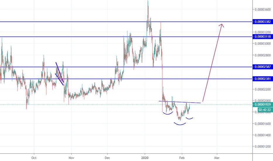 ins btc tradingview)