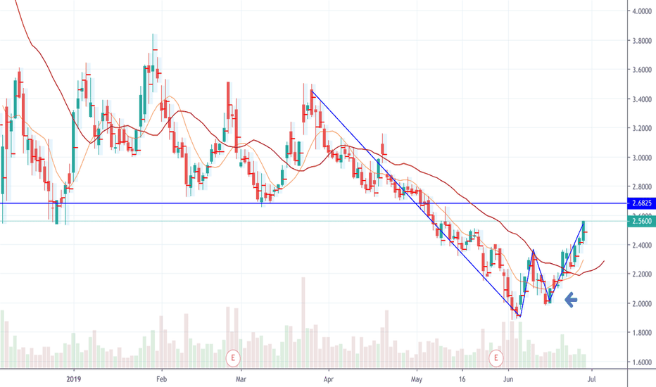 MMNFF Stock Price and Chart — OTC:MMNFF — TradingView