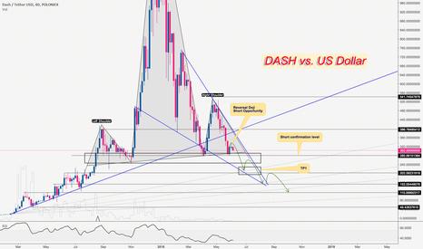 DASHUSDT: Optimism and Prosperity: DASH vs. US Dollar