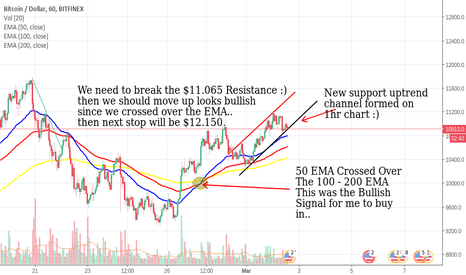 BTCUSD: BTCUSD Finaly Found a uptrend :) Can We Say Bullish