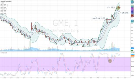 GME: $GME