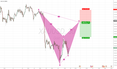 XAUUSD: XAUUSD, Bearish Bat Pattern