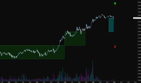 Renko Price Bars Overlay — Indicator by mortdiggiddy — TradingView