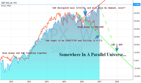 SPX: Running out of runway