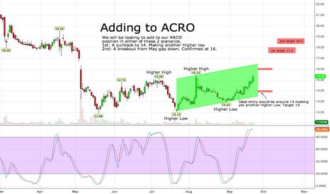 ARCO: Adding to ARCO