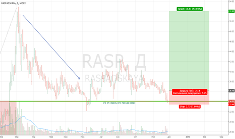 RASP: Распадская. Ожидаем спринг