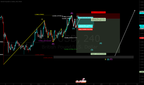 GBPUSD: Potential expanded flat