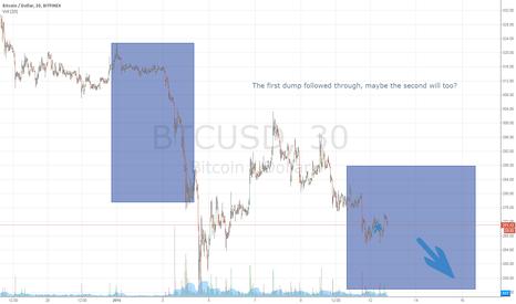 BTCUSD: BTC USD path